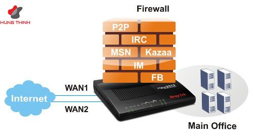Applications Draytek Vigor Router 2912 FireWall