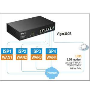 Draytek Router Vigor 300B Broadband Dual WAN
