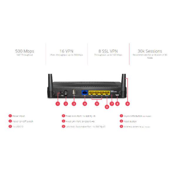 draytek-router-wifi-vigor-2915ac-dual-wan