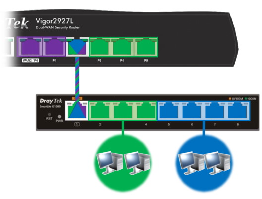 draytek router vigor 2927 vlan
