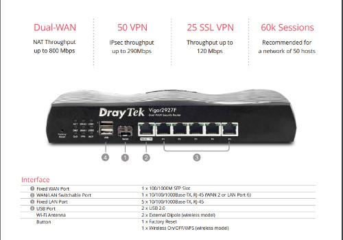 Router fiber Draytek Vigor 2927F Series